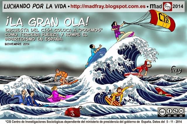 Podemos tercera fuerza política, viñeta, ironía, Mad Fray ¡La gran ola! Las últimas encuestas, revolucionan el panorama político en España ¡La gran ola! ...las encuestas cambian la imagen de la política... ¿fin del bipartidismo?
