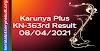 Karunya Plus KN 363 Lottery Result 8-4-2021
