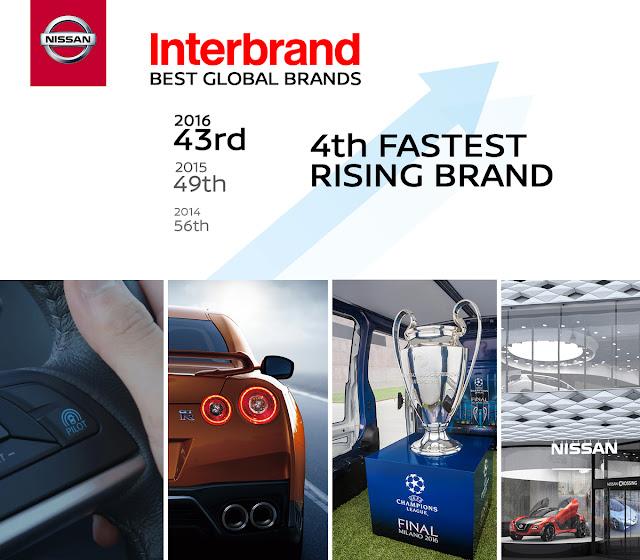 Nissan es reconocida, una vez más, como una de las marcas más valiosas del mundo