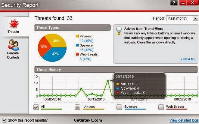 Download Crack trend micro titanium maximum security 2014