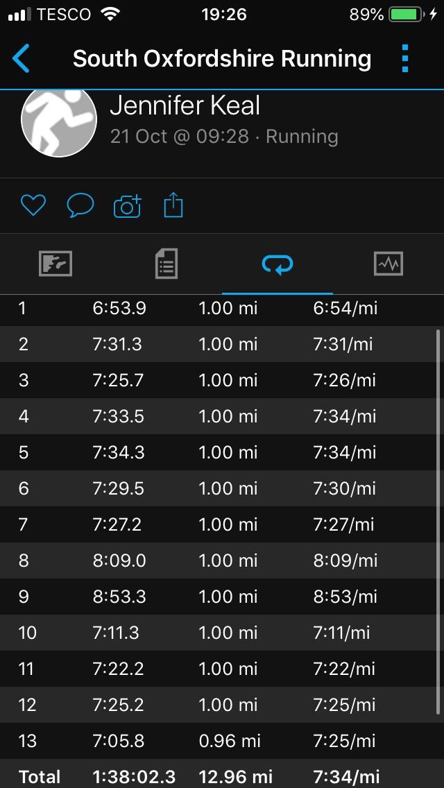 Mile splits for half marathon