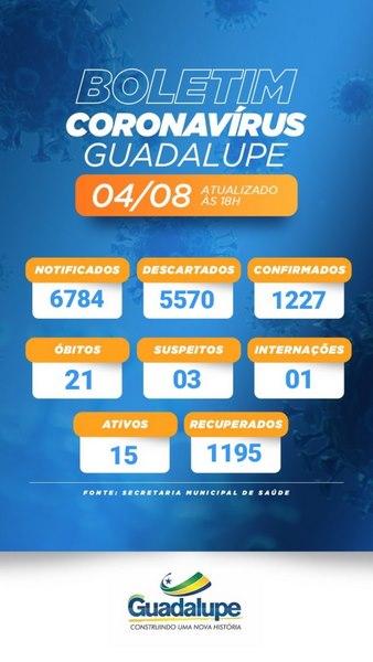 Não a registro de casos de Covid nas últimas 24 horas em Guadalupe