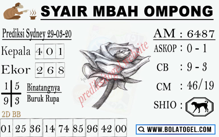 Prediksi Togel Sidney Minggu 29 Maret 2020 - Syair Mbah Ompong