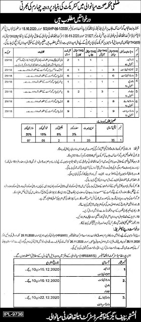 health-department-mianwali-jobs-application-form