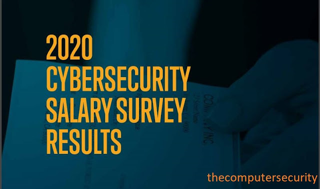 Cyber-Security-2020-Salary