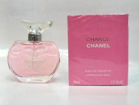Cum Sa Ne Ferim De Parfumuri Contrafacute Cum Recunosti Un Parfum