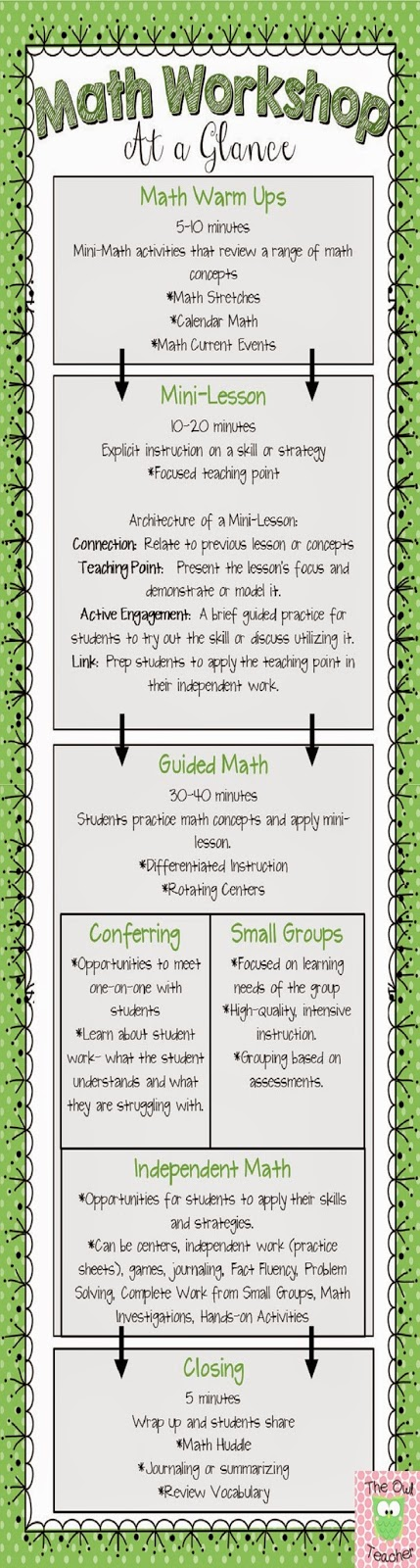 Math Workshop in Action - The Owl Teacher