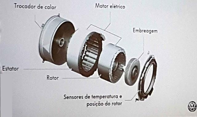 VW Golf GTE - o motor elétrico