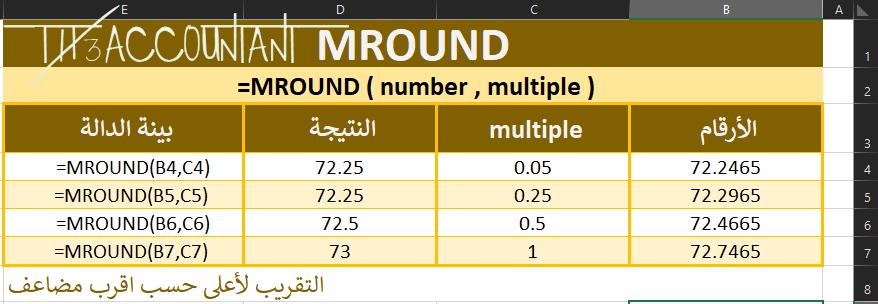 دالــة MROUND
