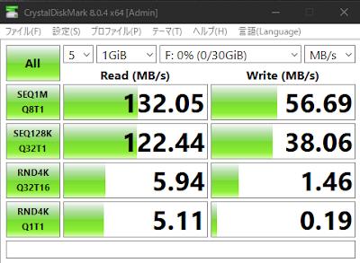シリコンパワー製USBメモリのベンチマーク結果