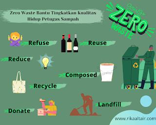 gaya-hidup-zero-waste