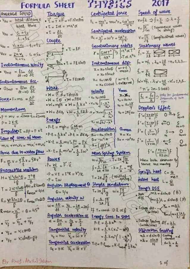 Physics formula Sheet for Tests and Exams of MDCAT, ECAT and FSc