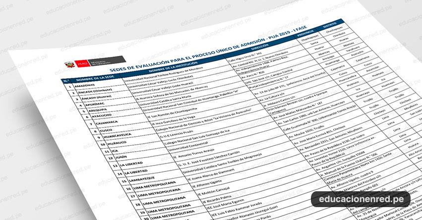 COAR 2019: Lista de Sedes para la Primera Fase de Evaluación a los Colegios de Alto Rendimiento (16 Febrero) Locales Proceso Único de Admisión - MINEDU - www.minedu.gob.pe