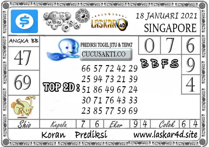 Prediksi Togel SINGAPORE LASKAR4D 18 JANUARI 2021