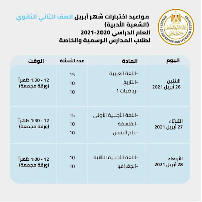 طرق وضوابط تقييم المواد الأساسية لطلاب الصف الأول والثاني الثانوي - مواعيد امتحانات اولي وثانيه ثانوي