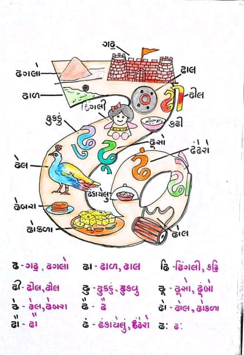 https://project303.blogspot.com/2021/07/mulaxar-file-pdf-kakko.html