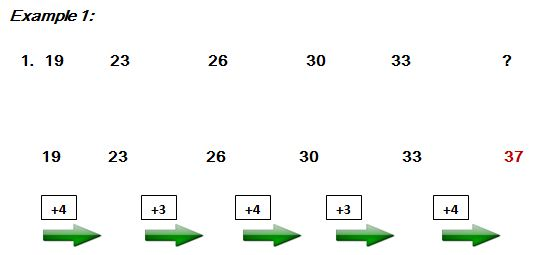 Important Shortcuts and Mind Tricks for Number Series Questions