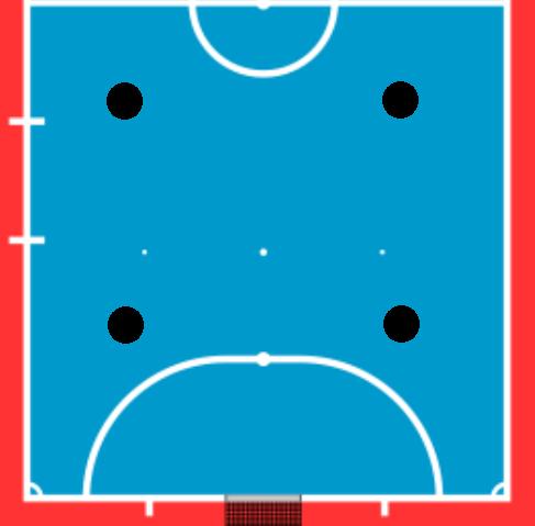 Taktik Futsal Yang Efektif Dalam Strategi Bertahan Info Futsal