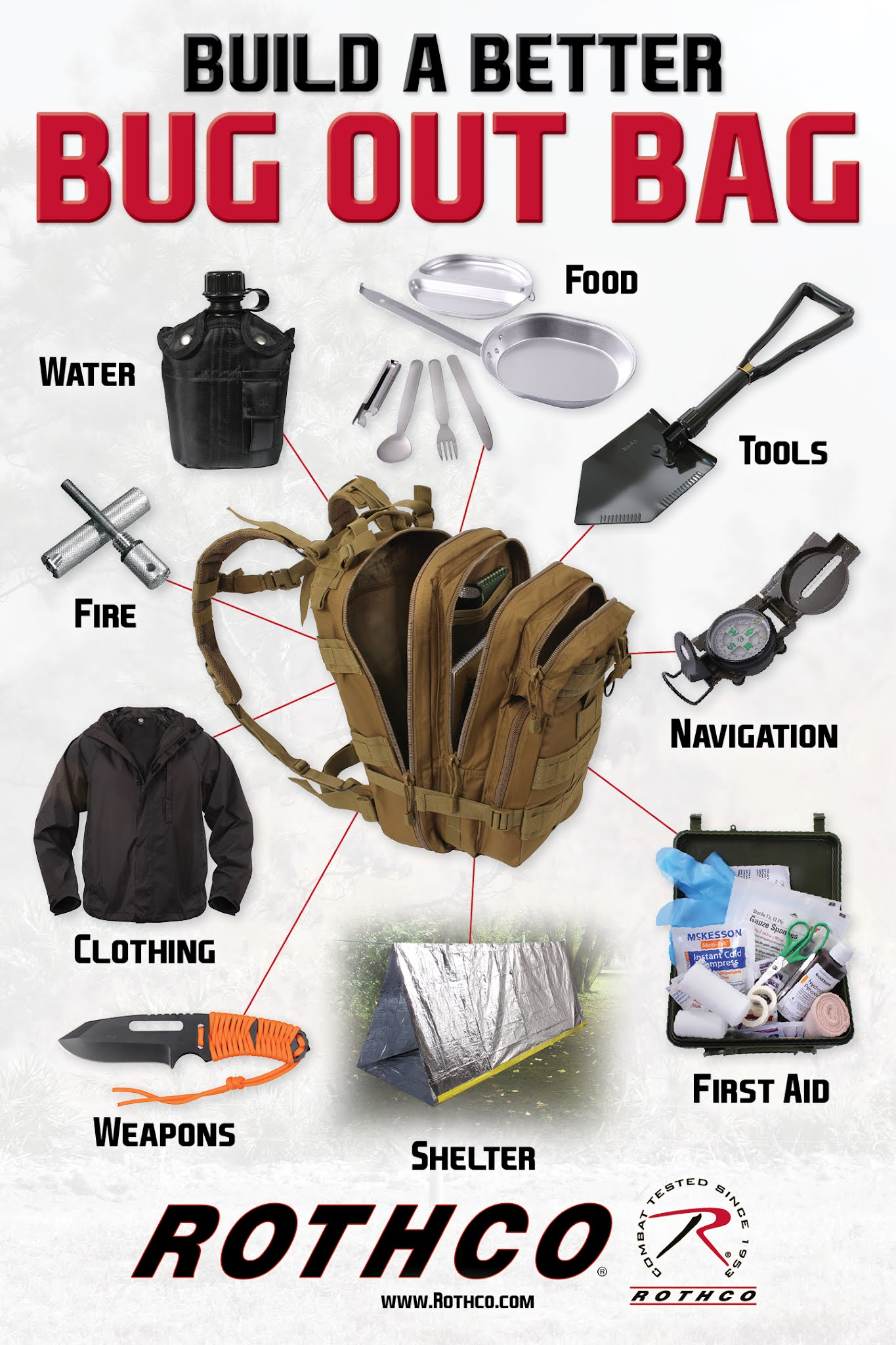 Prepare This National Preparedness Month with Building a Bug Out Bag