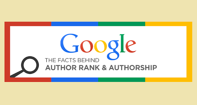 The-Facts-Behind-Google-Author-Rank-And-Authorship #Infographic