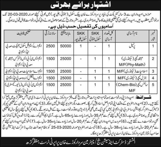 District & Session Judge Muzaffargarh Jobs March 2020