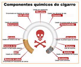 Como modificar a vida para deixar de beber e fumar