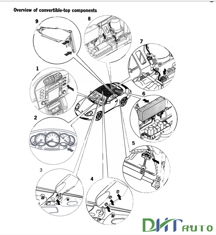 Porsche 996 Workshop Manual Group 0 Diagnosis From 61