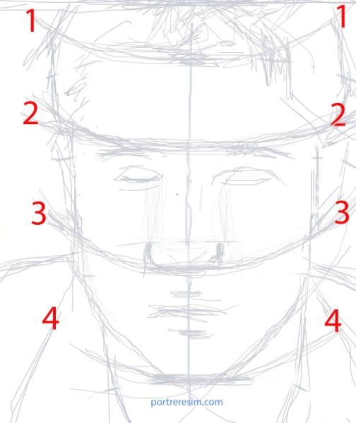 Portre. Aşamalı kalem nasıl çizilir