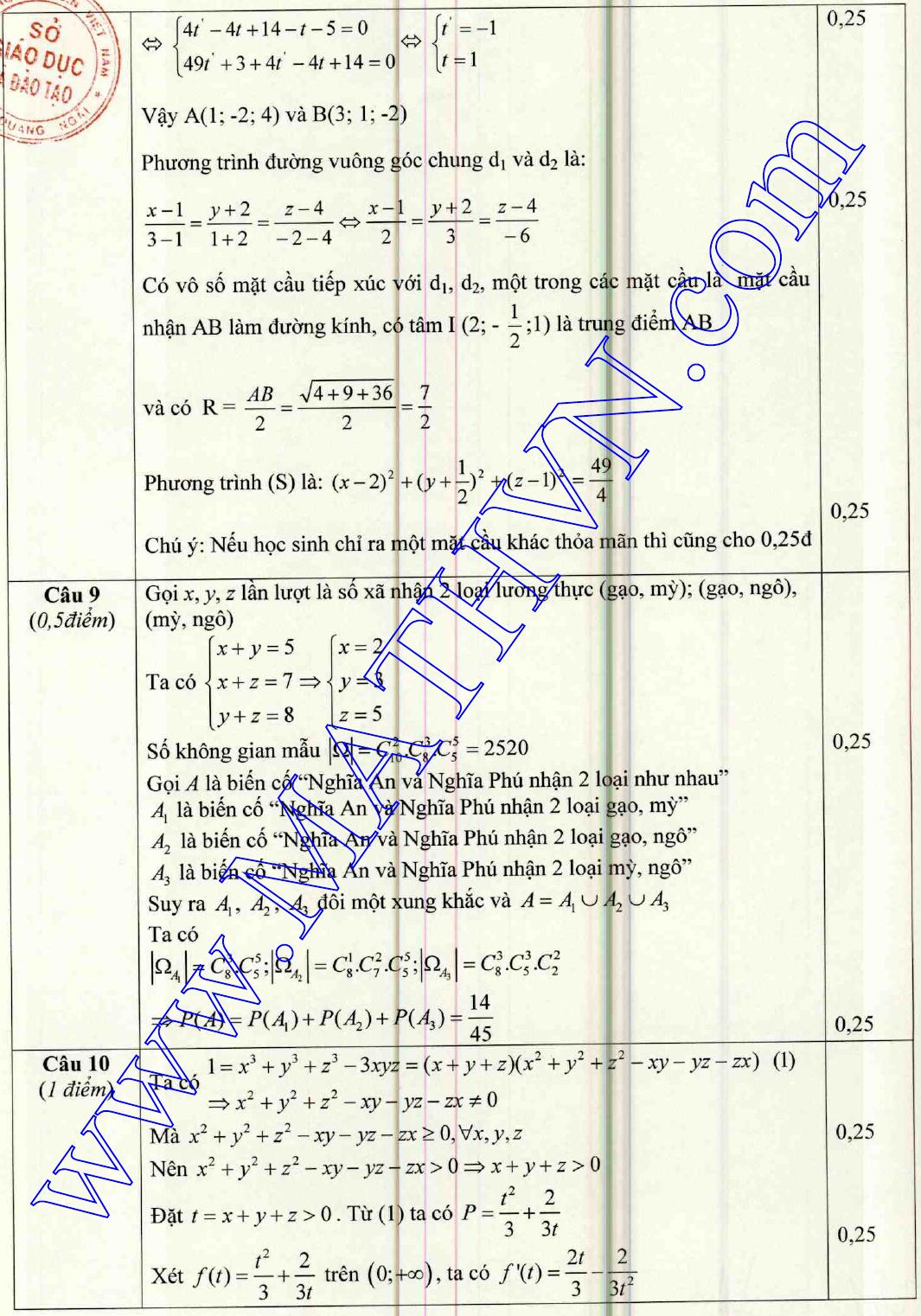 đáp án đề thi thử môn toán tỉnh quảng ngãi 2015
