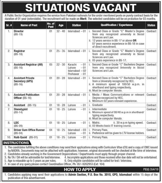 Public Sector Organization Islamabad Jobs 2019 Latest