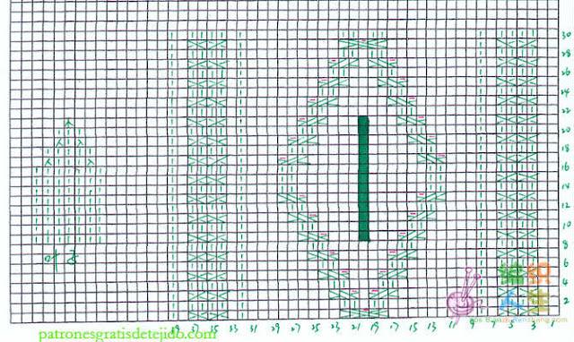 patrones-aran-dos-agujas