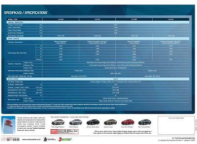 spesifikasi all new vios 2015