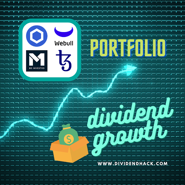 Thumbnail of Dividend Growth Blog Article