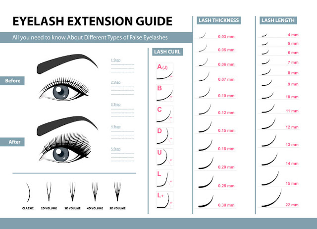 Eyelash extension chart by barbies beauty bits