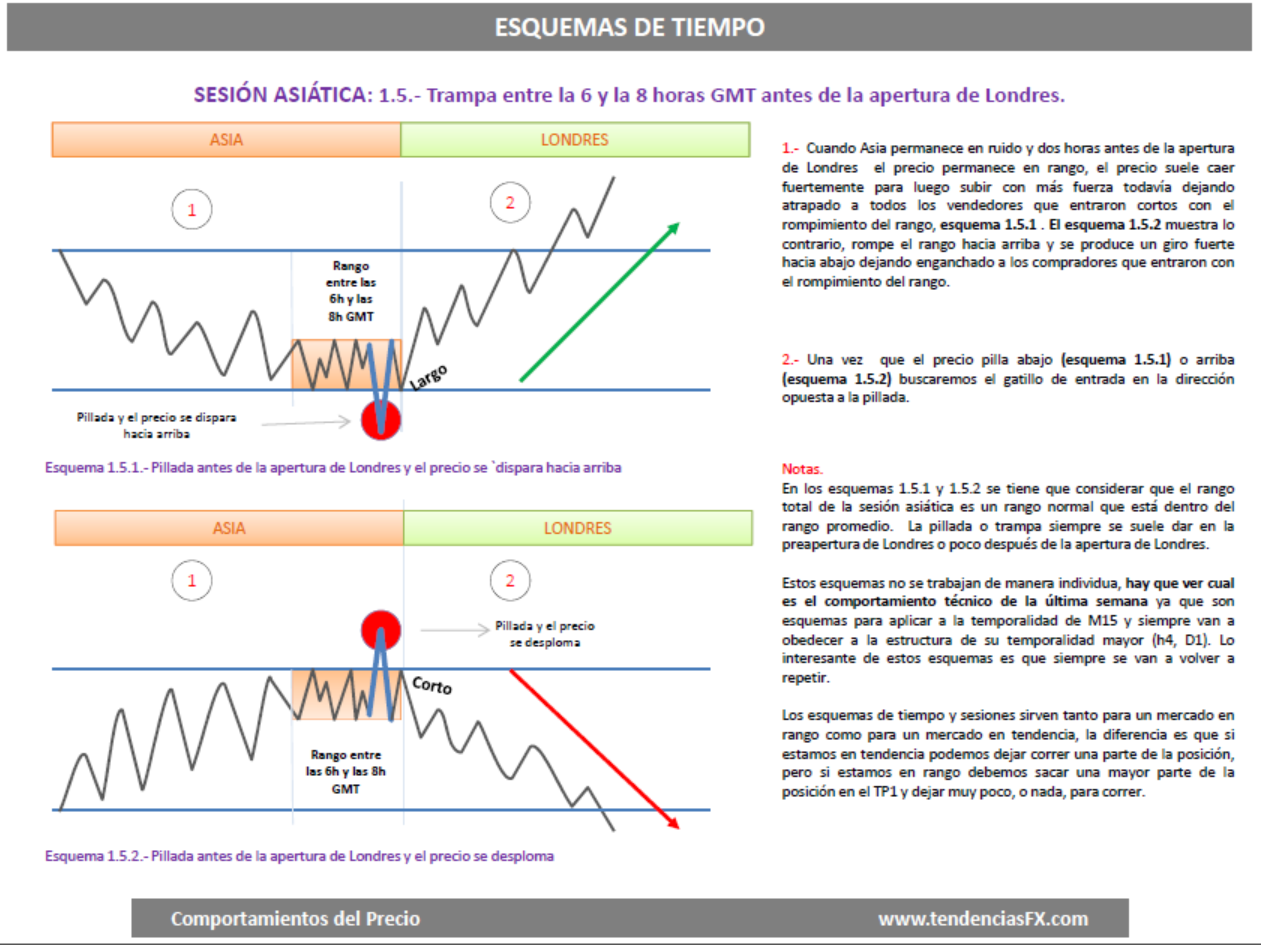 Sesion asiatica forex