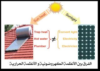 الفرق بين الأنظمة الشمسية الحرارية والأنظمة الشمسية الكهروضوئية