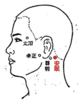 安眠穴位 | 安眠穴痛位置 - 穴道按摩經絡圖解 | Source:zhongyibaike.com