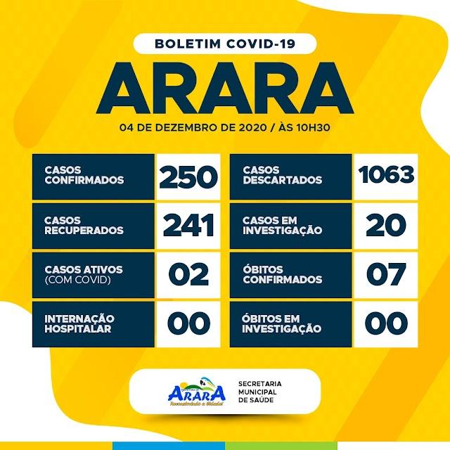 Confira novo boletim da covid-19 em Arara