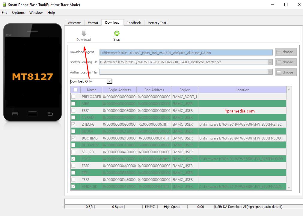 Cara Flashing Upgrade Firmware STB ZTE B760H Indihome
