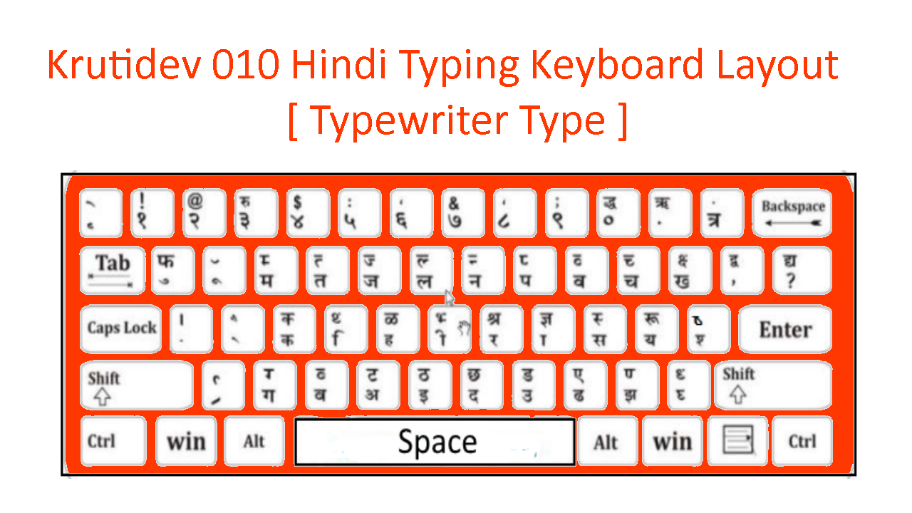 typewriter-remington-hindi-typing-keyboard-layout-for-krutidev-devlys-font