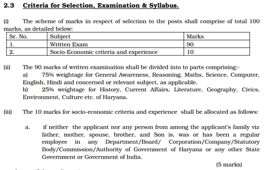 HSSC Pharmacist Exam Pattern