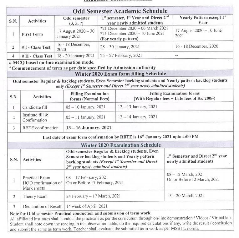msbte exam form
