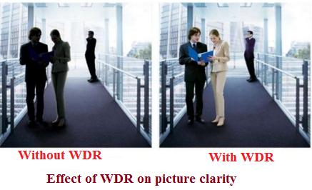 المجال الديناميكي العريض ( Wide Dynamic Range (WDR