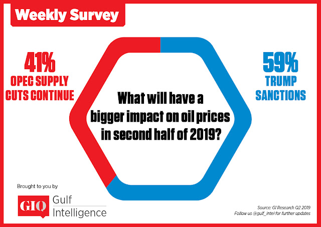 What will have a bigger impact on oil prices in 2nd half of 2019?