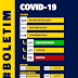 Afogados registra 28 casos de Covid-19 nesta sexta (27)