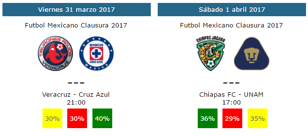 Tendencias y pronosticos de la jornada 12 del futbol mexicano clausura 2017