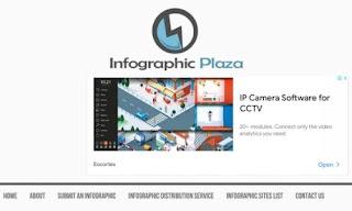 infographic site infographicplaza.com