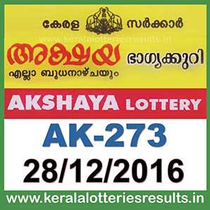 http://www.keralalotteriesresults.in/2016/12/AK-273-akshaya-lottery-results-28-12-2016-kerala-lottery-result.html
