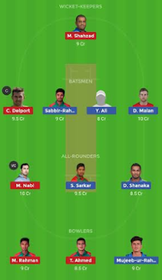RAN vs CUW dream 11 team | CUW vs RAN