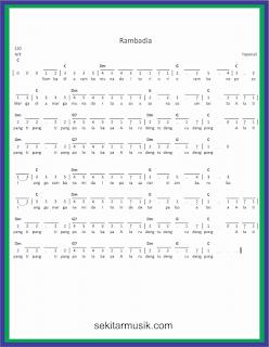 not angka rambadia lagu daerah sumatera utara